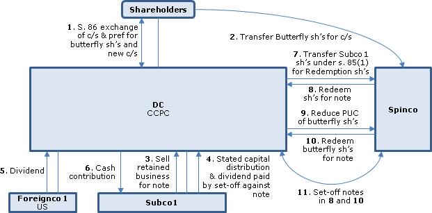Section 55 | Tax Interpretations
